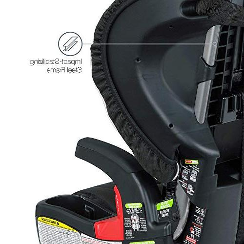 Britax ClickTight Harness-2-Booster Car Seat, Vibe